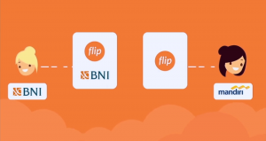 Prosedur Instan Cara Mendaftar FLIP